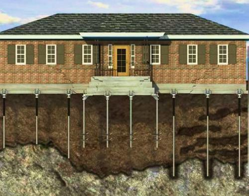 Как выбрать фундамент для дома. Какой выбрать фундамент для частного дома