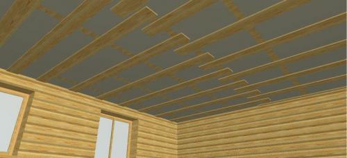Чем выровнять потолок в деревянном доме. Облицовка перекрытий вагонкой