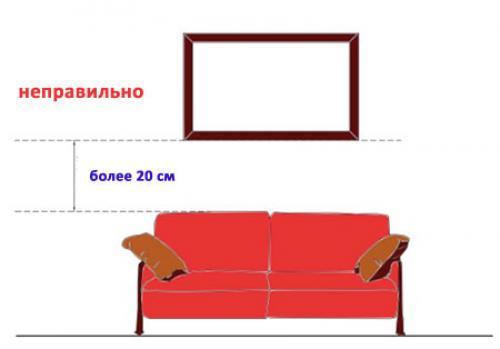 Что повесить над диваном. Как повесить картины?