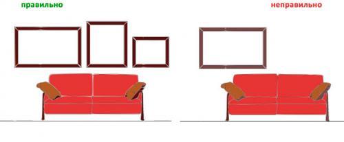 Что повесить над диваном. Как повесить картины? 02