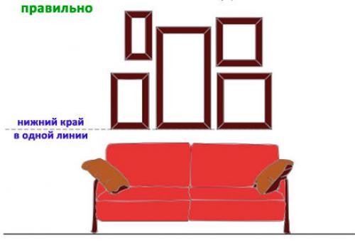 Что повесить над диваном. Как повесить картины? 03
