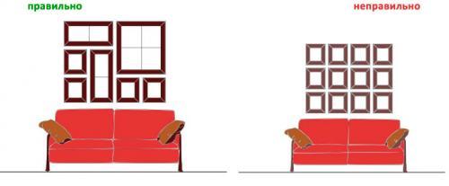 Что повесить над диваном. Как повесить картины? 04