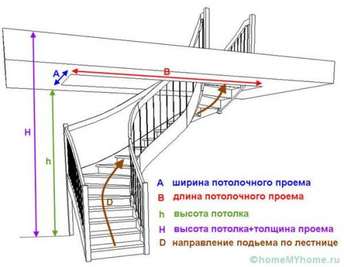 Второй этаж в частном доме. Технические требования к конструкции и правильный расчет параметров