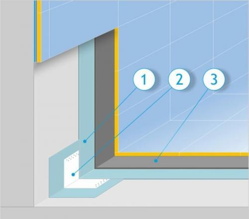 Можно ли на гидроизоляцию укладывать плитку. Технология гидроизоляции ванной комнаты под плитку