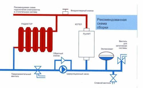 Подключить газовый котел к системе отопления. Принцип работы