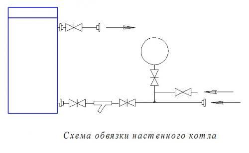 Правильное Подключение системы отопления к котлу. Подключение настенного котла