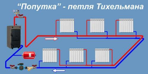Двухтрубная система отопления частного дома схема Тихельмана. Попутная система отопления — петля Тихельмана